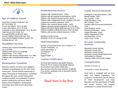 A png of the Alexander Coutny Head Start Annual Report